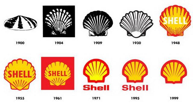 Бренд Shell